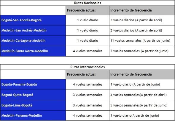 tablas-viva-colombia-590x408