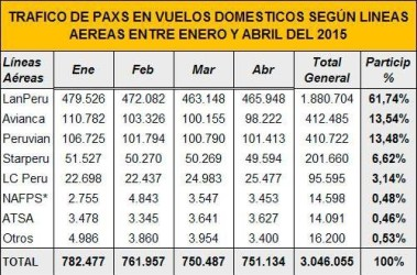 Datos de GDAC Tabla de T News
