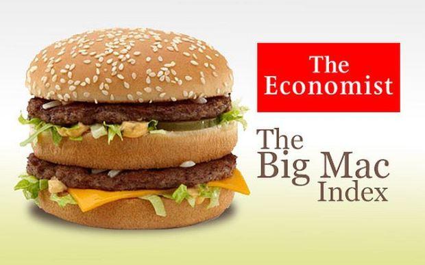 Indice-BigMac