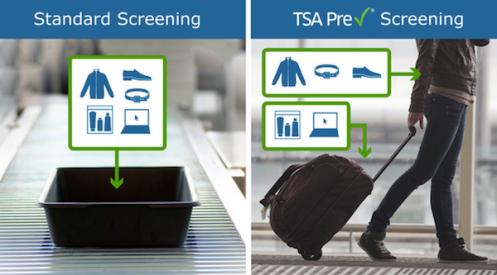 TSA 4